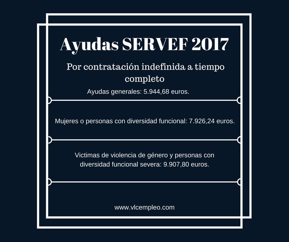 Límites de las bonificaciones ayudas a la contratación SERVEF 2017